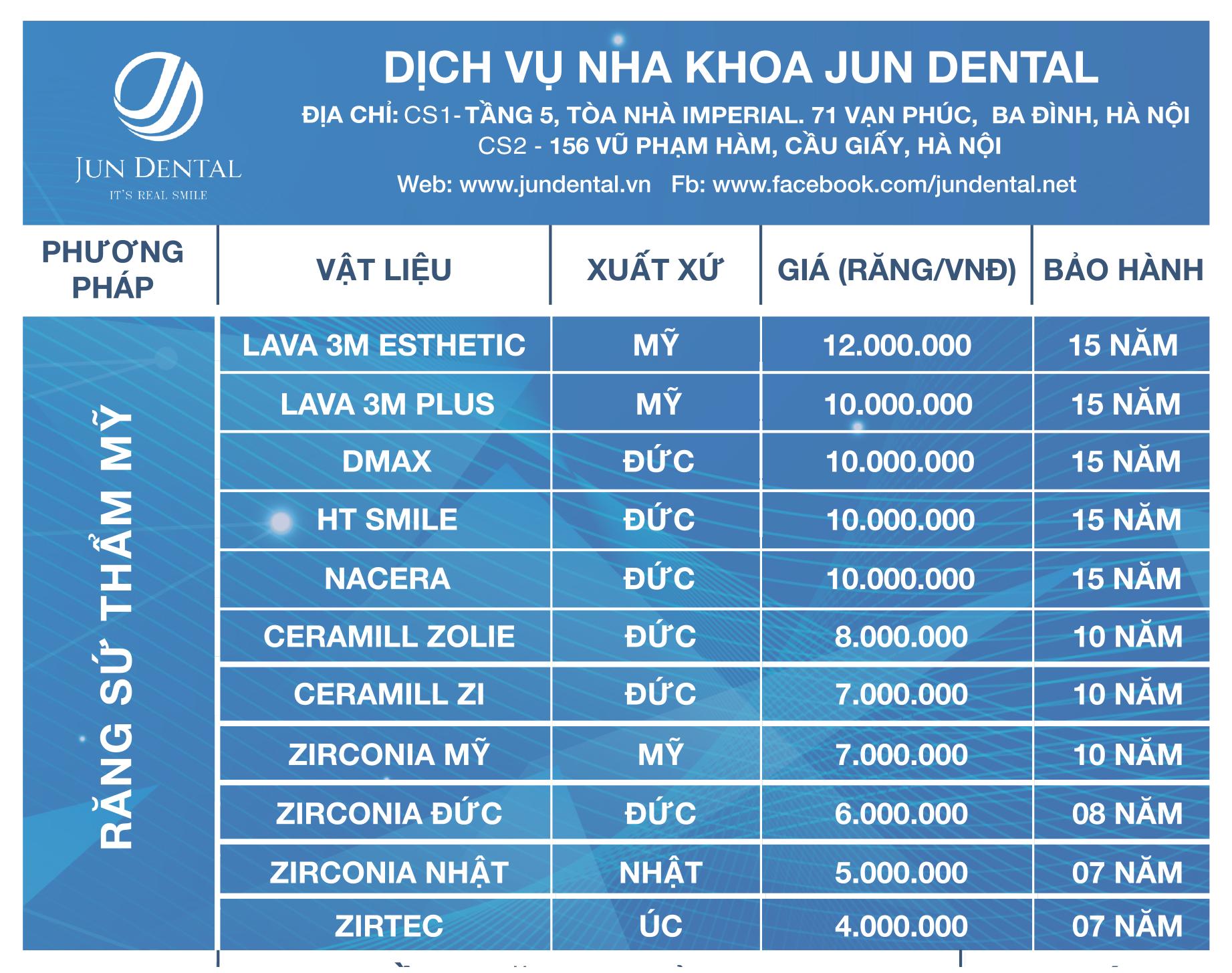 Bảng giá dịch vụ bọc răng sứ